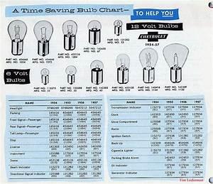 Automotive Light Bulb Guide