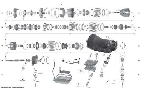 5r55 Solenoid Block Wiring Diagram by Auto Transmissions Rebuilt Transmissions Transmission