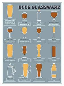 Pop Chart Lab Is Releasing More Classy Beer Prints For