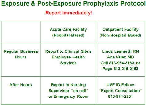 Bloodborne Pathogens Exposure Incident Report Form by 20 Images Of Template Bbp Post Exposure Form Helmettown