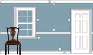 colonial house design molding and trim styles stellar interior design