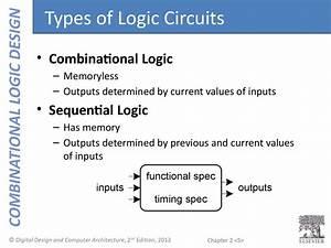 Combinational Logic Design