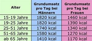 Grundumsatz Berechnen : ern hrungsbewusstsein und ich m rz 2013 ~ Themetempest.com Abrechnung