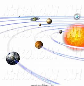 Clipart of a 3d Solar System with Circles of Orbits by ...