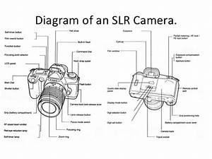 Canon Lens Diagram