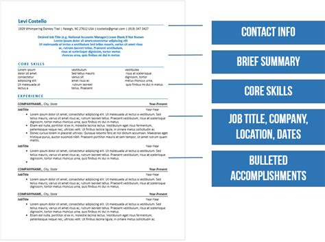 Update My Resume by Q What S The Best Way To Update My Resume I No Clue