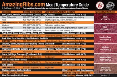 images  bbq grilling recipes  meathead