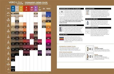 Joico Vero K-pak Color Permanent Crème Color Palette
