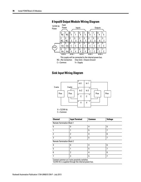 8 input 8 output module wiring diagram sink input wiring diagram rockwell automation 1734