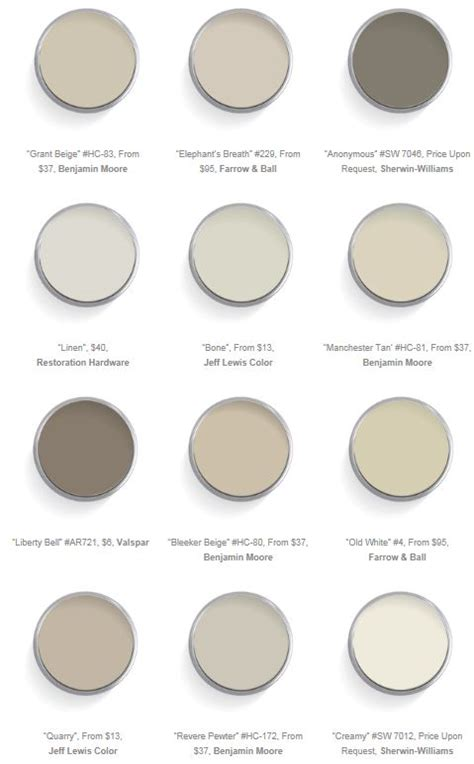 best warm paint colors the 12 best warm neutrals for your walls pewter paint colors and taupe paint colors