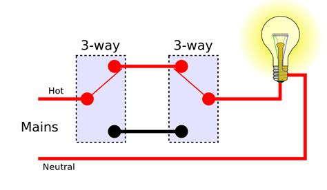 3 way switch file 3 way switches position 2 svg wikimedia commons