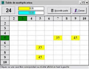 exercices tables de multiplication cm2 a imprimer table de multiplication 224 imprimer exercice