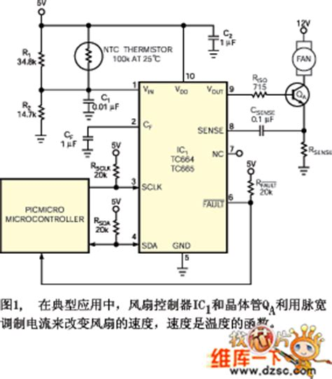 Anti Electromagnetic Interference Pwm Fan Controller