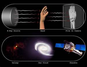 Black Holes and X-ray Astronomy