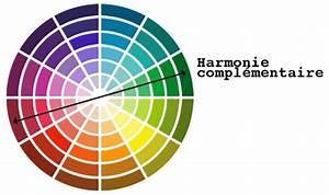 Peinture et association de couleur for Amazing couleurs chaudes en peinture 5 peinture et association de couleur