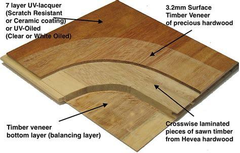 Installation Instructions ? Woodline Parquetry   Inovar Floor