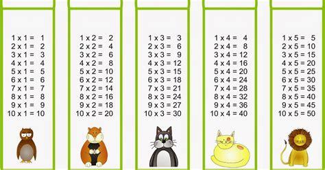 Einmaleins bingo zum ausdrucken : 1x1 Bingo Zum Ausdrucken
