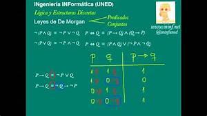 Leyes De De Morgan A Trav U00e9s De Tablas De Verdad