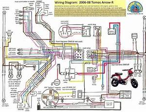 Big Dog Motorcycle Wiring Harness