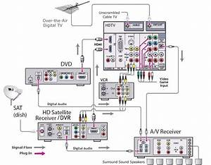 Wiring Diagrams Dvd Vcr Tv
