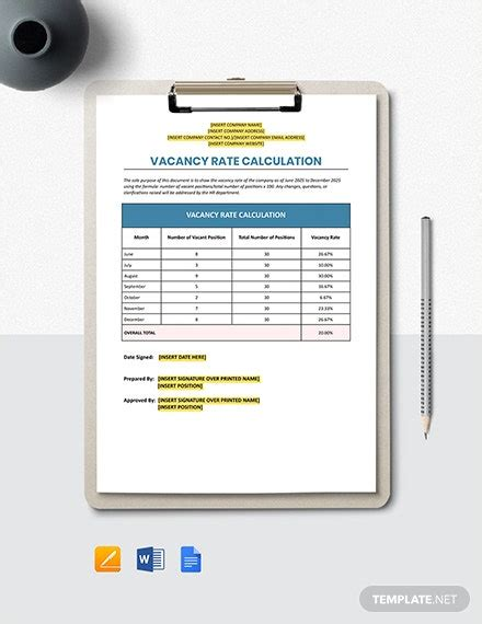 year employment turnover rate calculator template