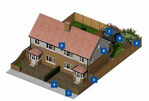 Protect Your Home By Protecting Your Garden