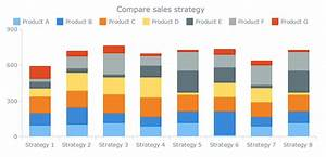 Understanding Stacked Bar Charts  The Worst Or The Best
