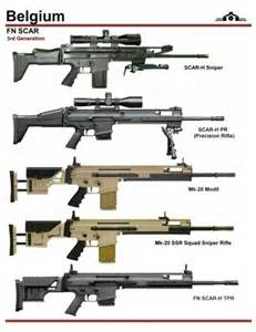 Modern Military Weapons Names