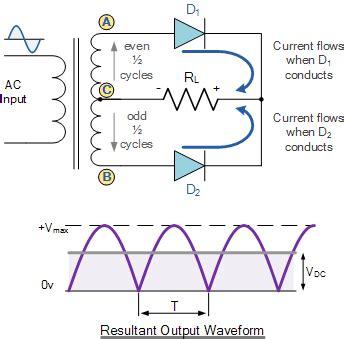 circuit diagram  full wave rectifier  capacitor filter