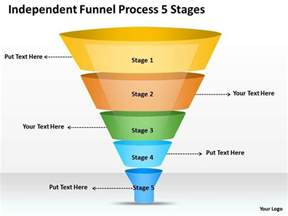 Sales Pipeline Template Excel Funnel Graphic For Powerpoint Imgarcade Com Image Arcade