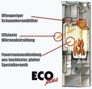 Feinstaubfilter Für Kaminöfen : kaminofen dauerbrandofen hark avenso ecoplus naturstein 8 kw bei ~ Orissabook.com Haus und Dekorationen