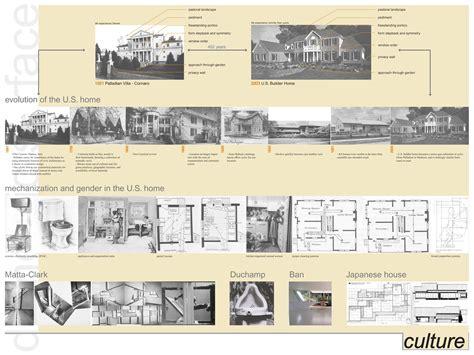 Evolution Home Design  House Design Plans