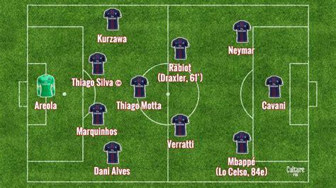 Match : Composition sans surprise pour le PSG face au ...
