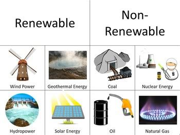 renewable  renewable energy science cut sort paste