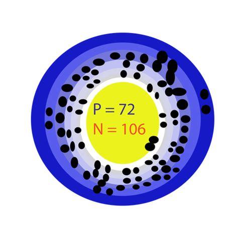 Manganese Protons by Protons Neutrons Electrons Hafnium