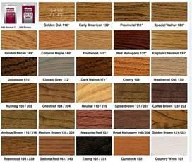 minwax gel stain colors chart f f info 2017