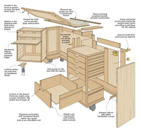 Sewing Desk Plans Free by We A Plan More Woodworking Plans Sewing Cabinet