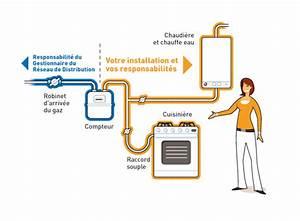 Raccordement Gaz De Ville Normes : installation chauffage gaz de ville cmsp equipement ~ Melissatoandfro.com Idées de Décoration