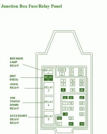 F250 Overdrive Wiring Diagram by 1999 F250 Superduty Junction Fuse Box Diagram Circuit
