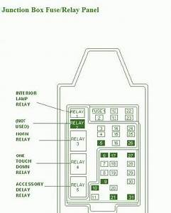 1999 F250 Superduty Junction Fuse Box Diagram  U2013 Circuit