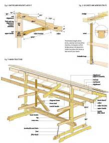 wood canoe plans  woodworking