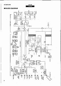 Yamaha Ax592 Ax892 Block