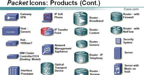 cisco icons network diagram exle cisco networking center