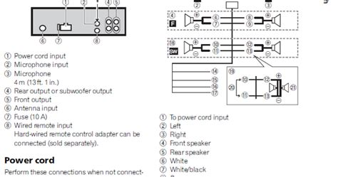 Wiring Diagram For Pioneer Deh X6500bt by Pioneer Deh X6500bt Wiring Diagram Circuit Circuit Diagram