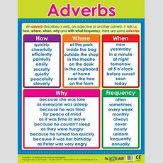 School Posters  Adverbs Literacy Grammar Wall Chartfree Delivery