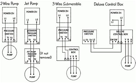 water well pressure switch wiring diagram wiring diagram