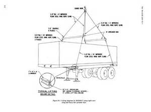 similiar semi truck trailer wiring diagram keywords semi trailer light wiring diagram further semi truck trailer wiring