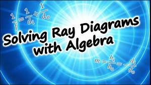 Solving Ray Diagrams With Algebra