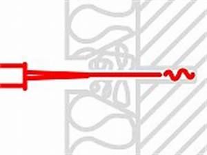 Gewindestange Mauerwerk Einkleben : abstandssystem f befestigung in w rmed mmung wdvs ~ Eleganceandgraceweddings.com Haus und Dekorationen