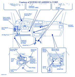 Suzuki Fuse Box Block Circuit Breaker Diagram